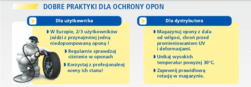 Dobre praktyki dla ochrony opon