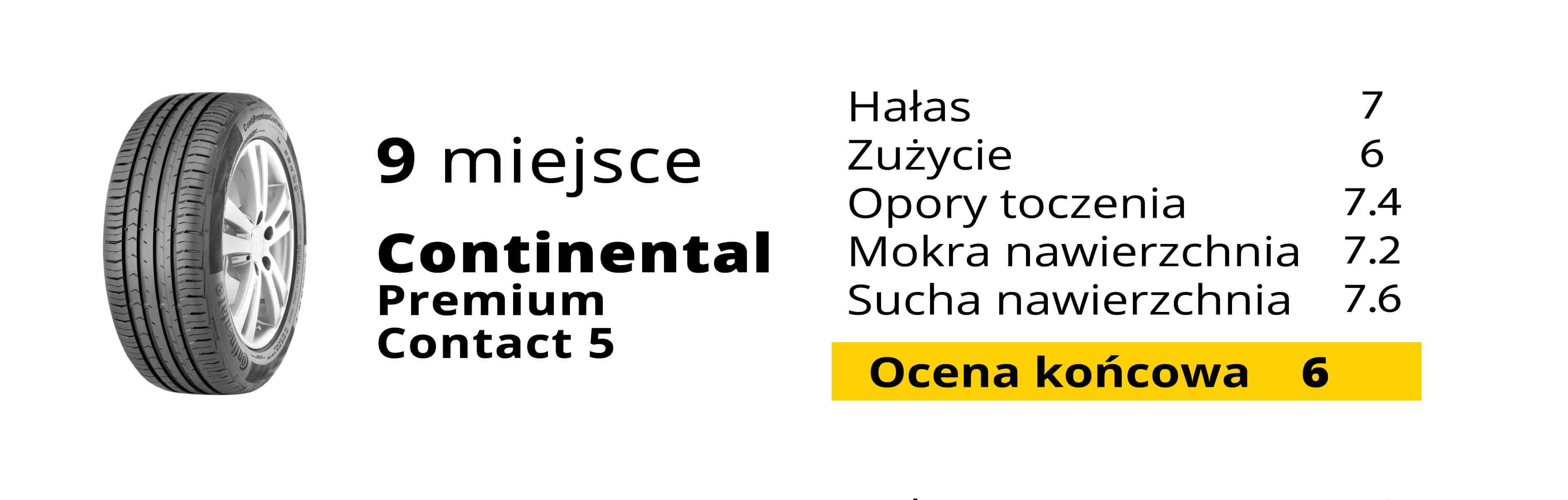 Continental PremiumContact 5