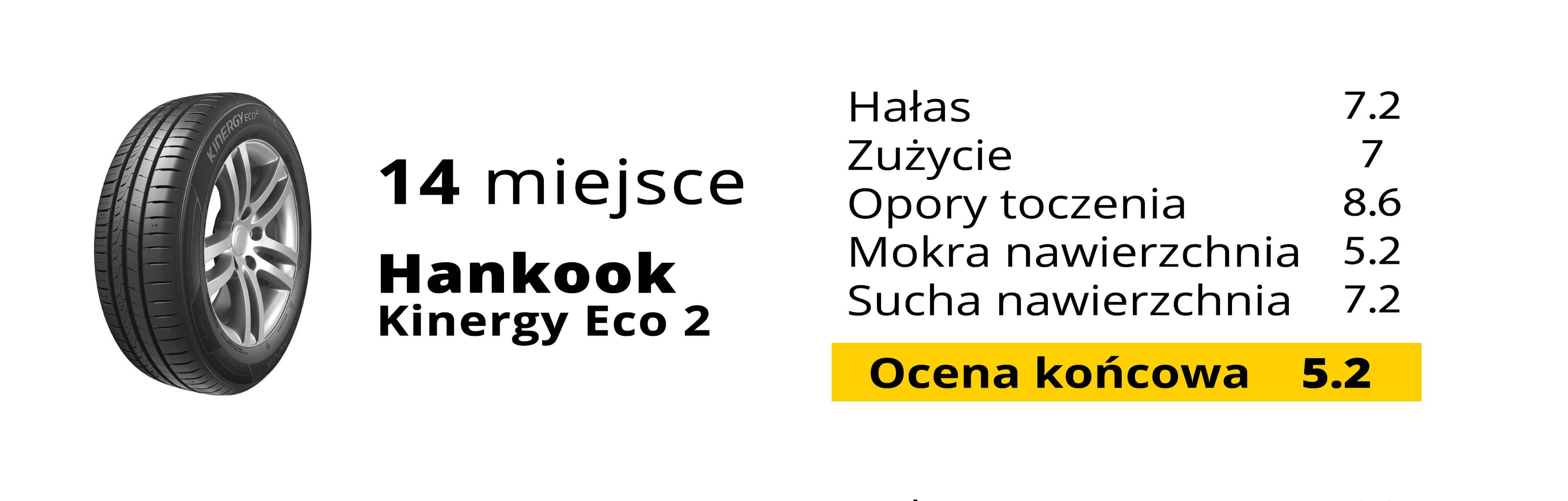 Hankook Kinergy Eco2