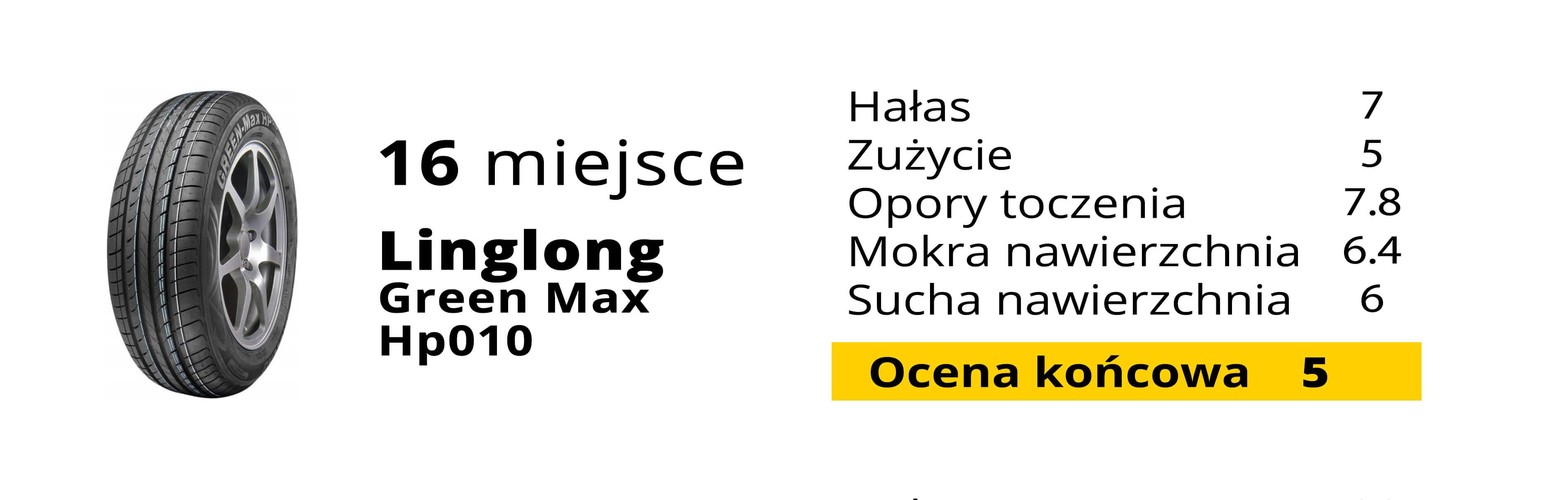 Linglong Green Max Hp010